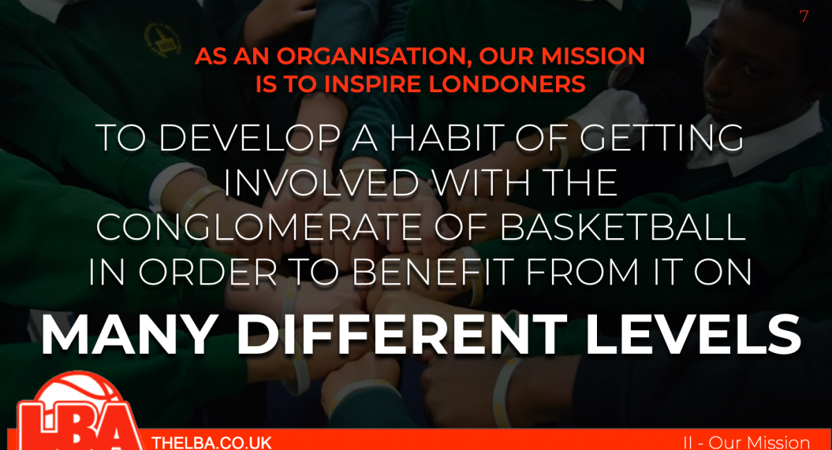 Our Mission, found in Slide 7 of our Brand presentation. © LBA