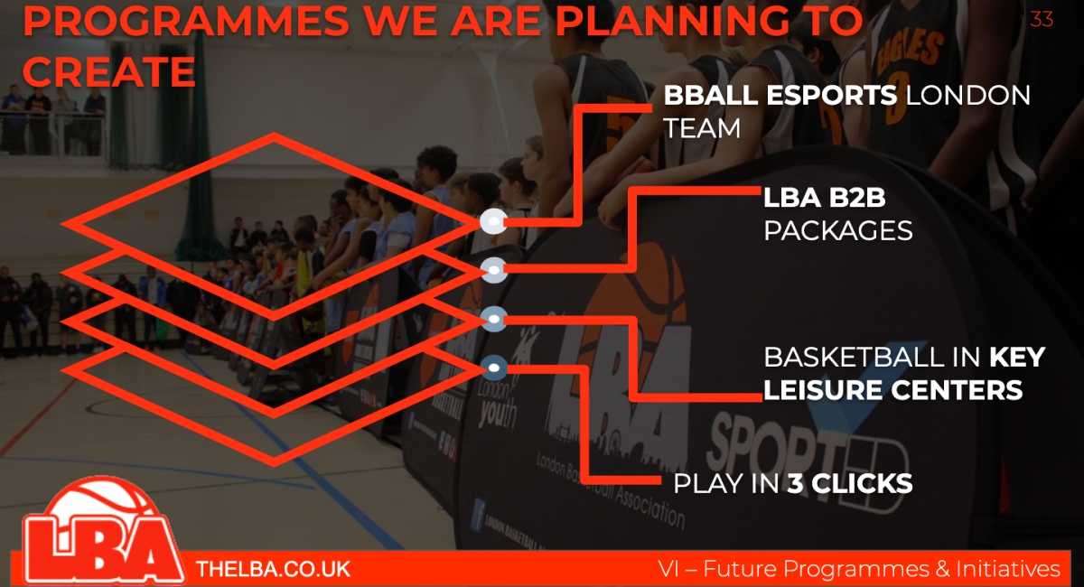 Future Programmes & Initiatives, found in Slide 33 of our Rebrand presentation.© LBA